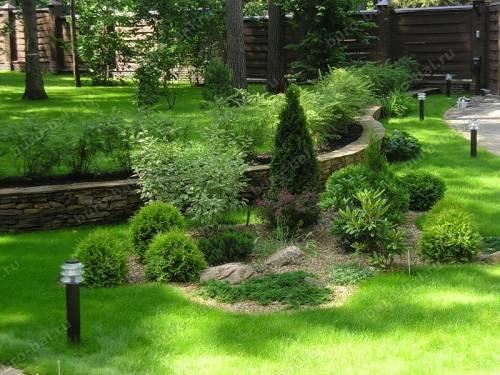 Дизайн двора ландшафтный дизайн двора